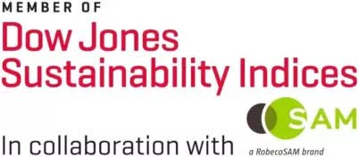 Gildan is included in the Dow Jones Sustainability Index for the first time.